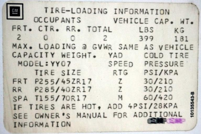 Used-1994-Chevrolet-Corvette